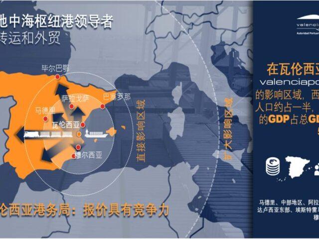 Valenciaport se presenta en Shanghai como un hub estratégico del Mediterráneo