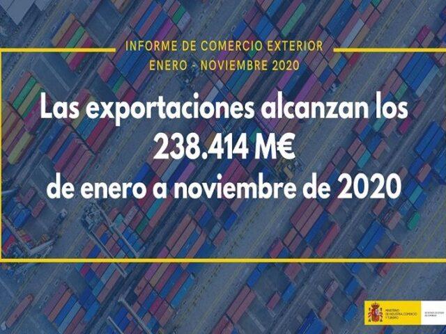 Las exportaciones alcanzan los 238.414 M€ de enero a noviembre