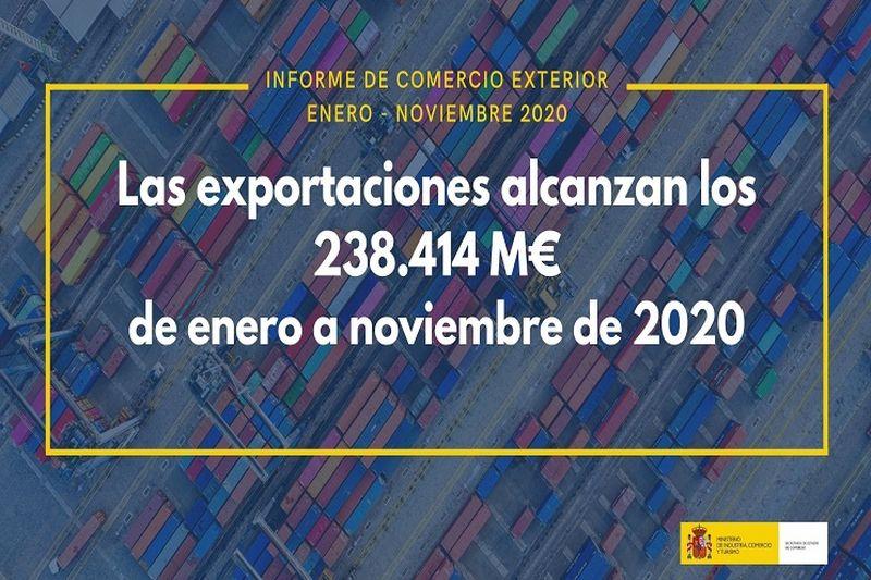 exportaciones-enero-noviembre