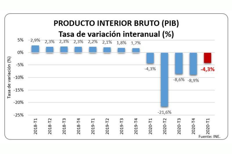economia-espanola-muestra-signos-de-recuperacion