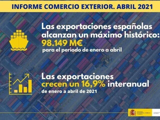 Se consolida la recuperación del comercio exterior