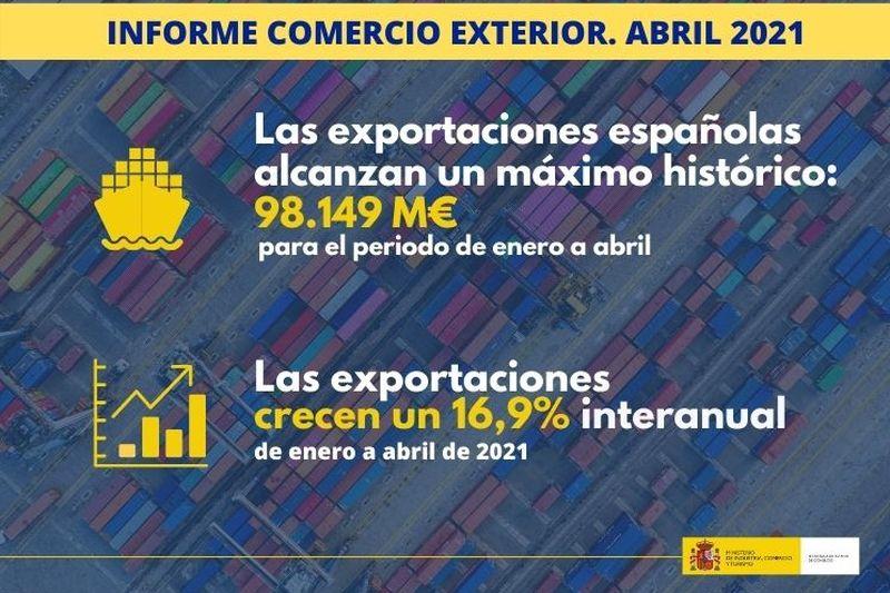 recuperacion-comercio-exterior