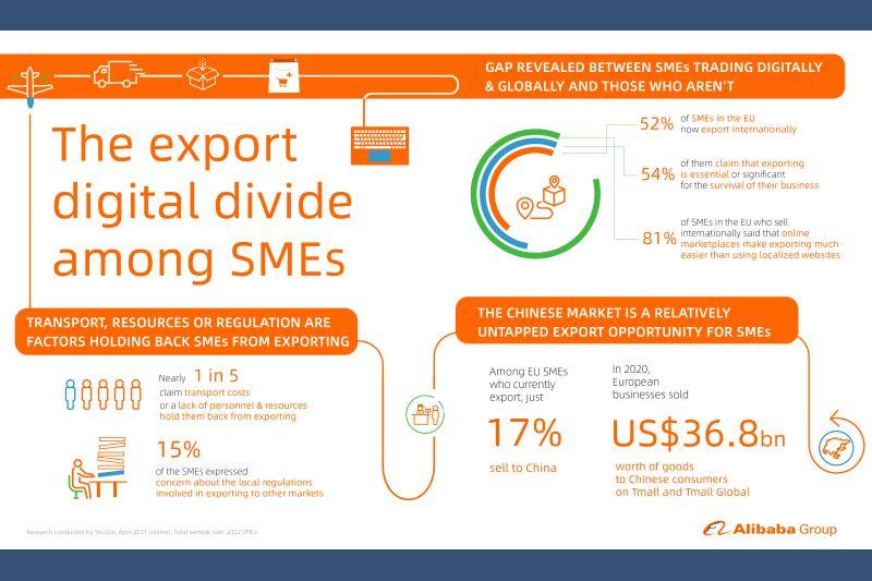 exportaciones-clave-de-la-recuperacion